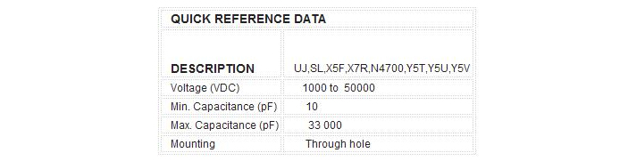 Высоковольтные керамические дисковые конденсаторы 1 кВDC до 50 кВDC, HV C