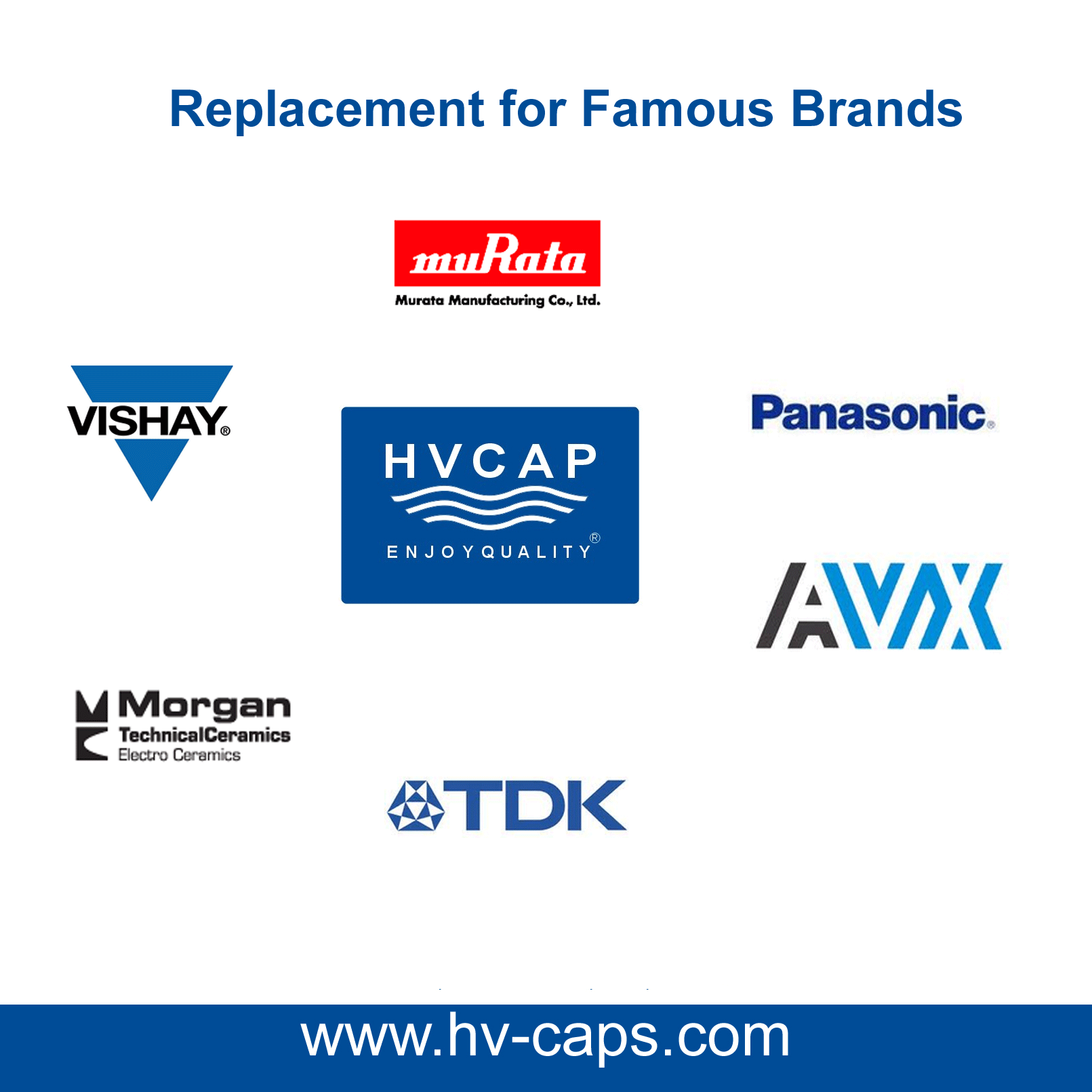 Replacement for HV capacitor of Vishay(sprague),TDK,Murata